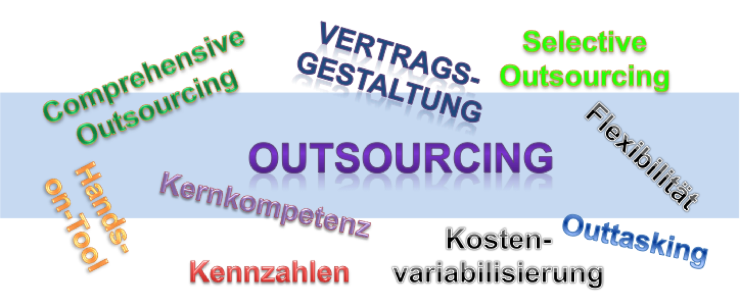 Titelbild: Outsourcing in der Instandhaltung