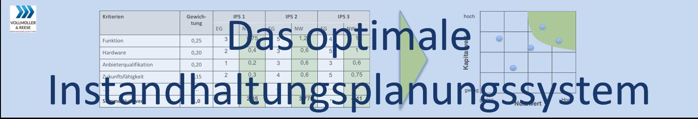 Blog: Das optimale Instandhaltungsplanungssystem
